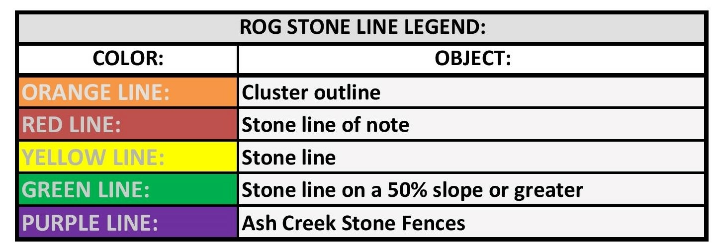 Stone Line Map Legend